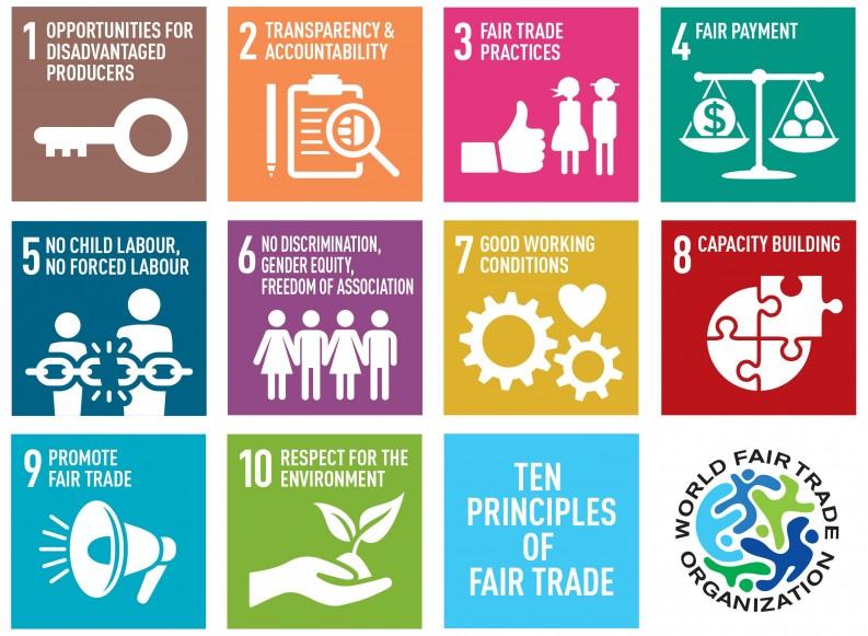 International Fair Trade Day