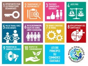 Journée internationale du commerce équitable